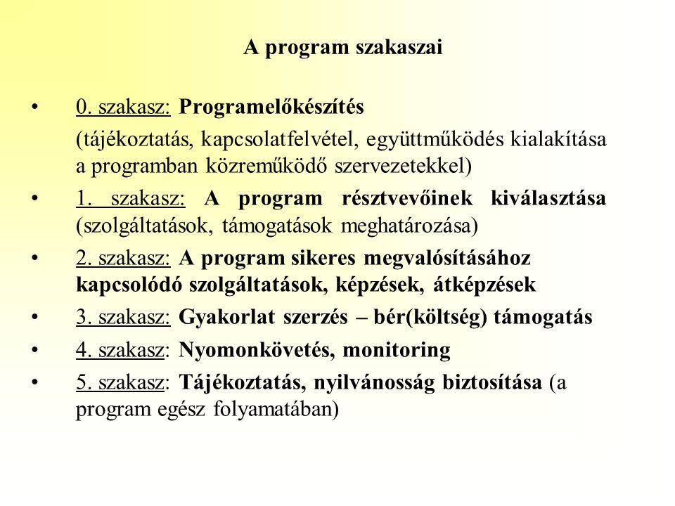 A program szakaszai 0. szakasz: Programelőkészítés.