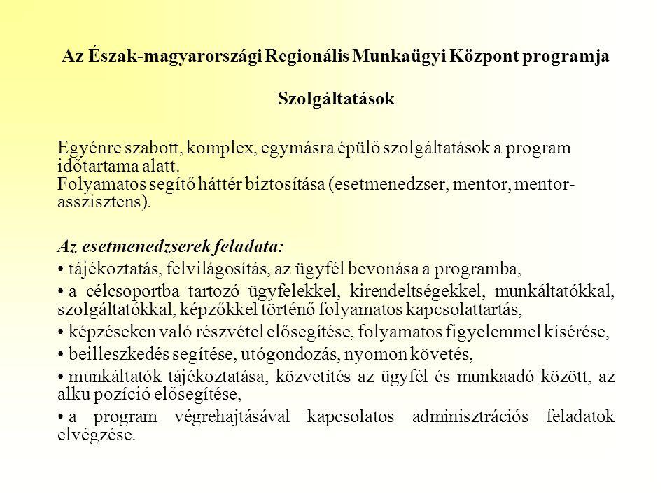 Az Észak-magyarországi Regionális Munkaügyi Központ programja Szolgáltatások