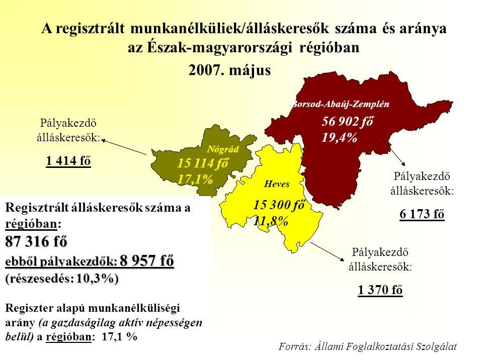 A regisztrált munkanélküliek/álláskeresők száma és aránya