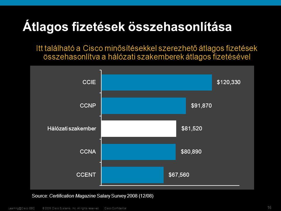 Átlagos fizetések összehasonlítása
