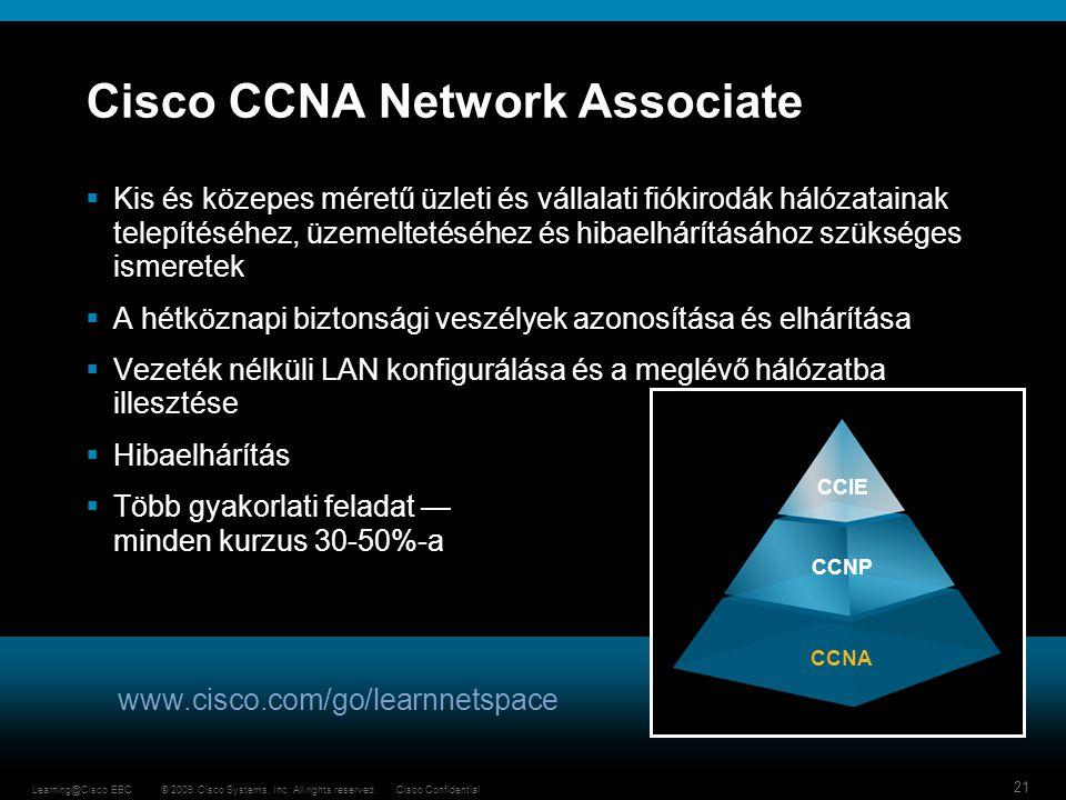 Cisco CCNA Network Associate