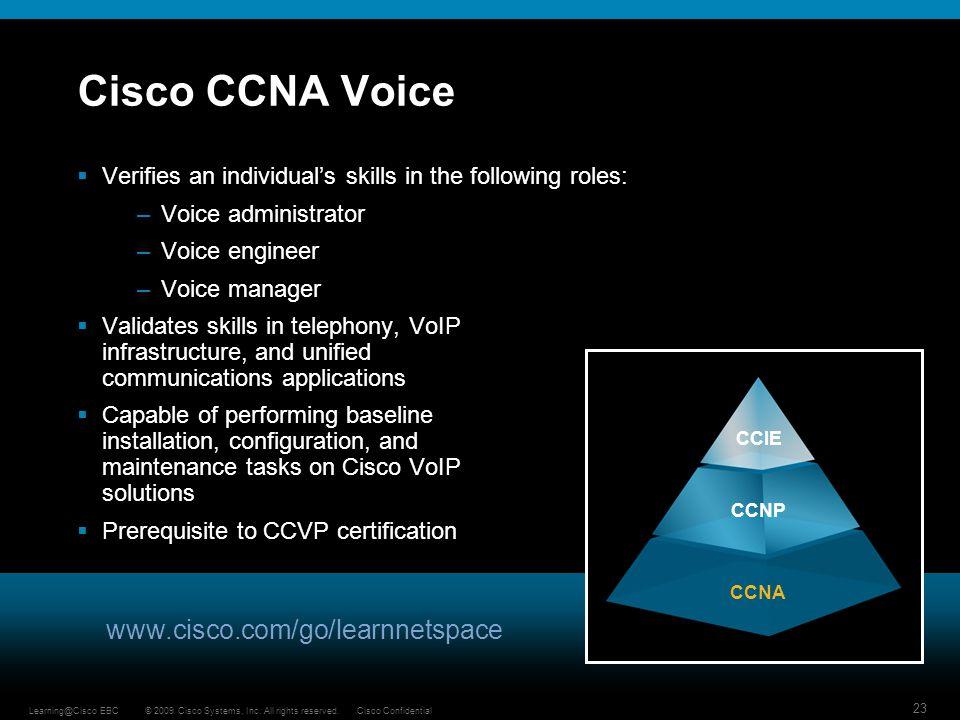 Cisco CCNA Voice www.cisco.com/go/learnnetspace