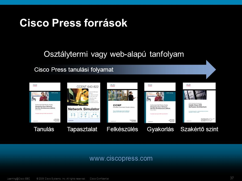 Cisco Press források Osztálytermi vagy web-alapú tanfolyam