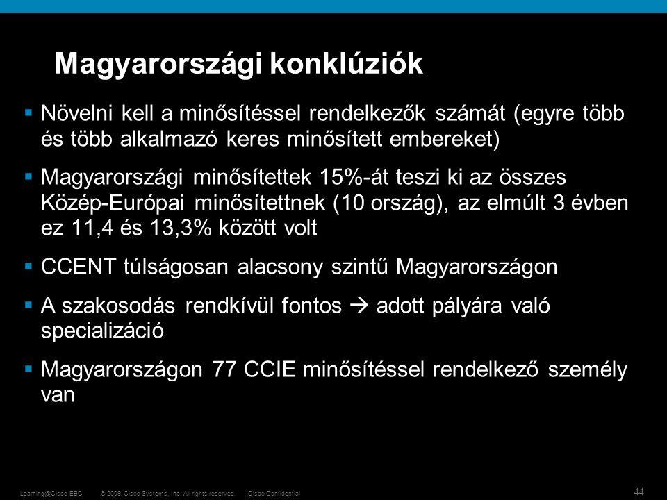 Magyarországi konklúziók