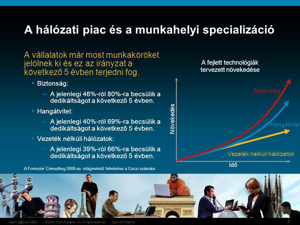 A hálózati piac és a munkahelyi specializáció