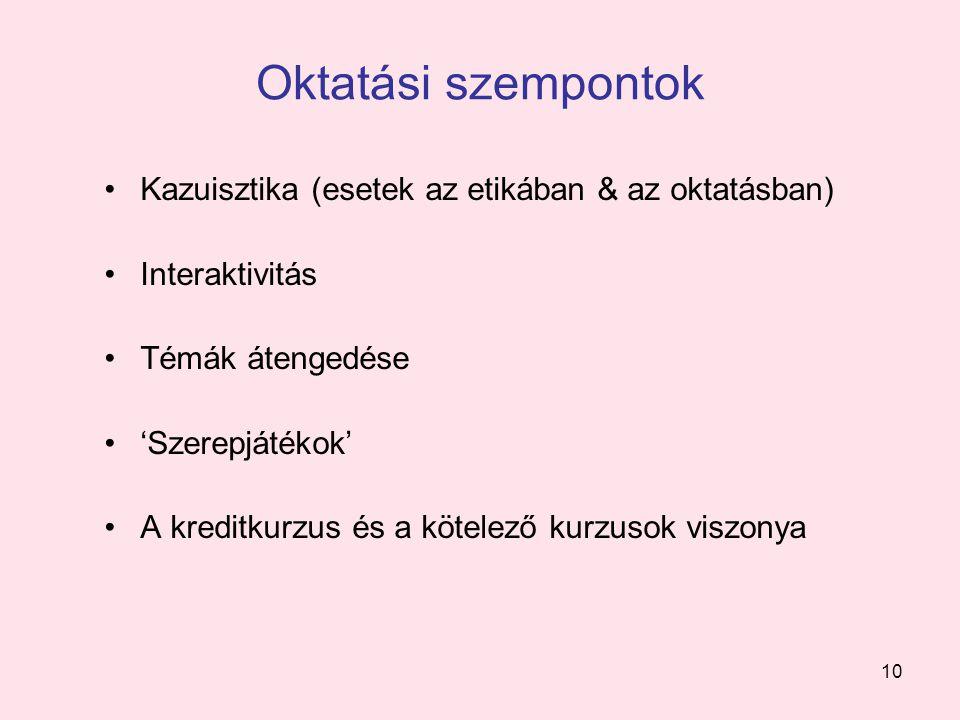 Oktatási szempontok Kazuisztika (esetek az etikában & az oktatásban)