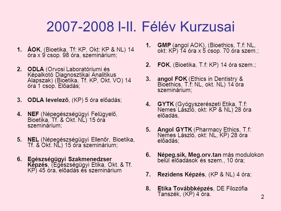 2007-2008 I-II. Félév Kurzusai GMP (angol AOK), (Bioethics, T.f: NL, okt: KP) 14 óra x 5 csop. 70 óra szem.;