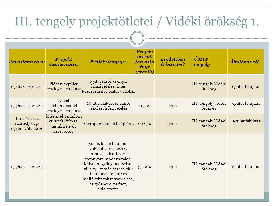 III. tengely projektötletei / Vidéki örökség 1.