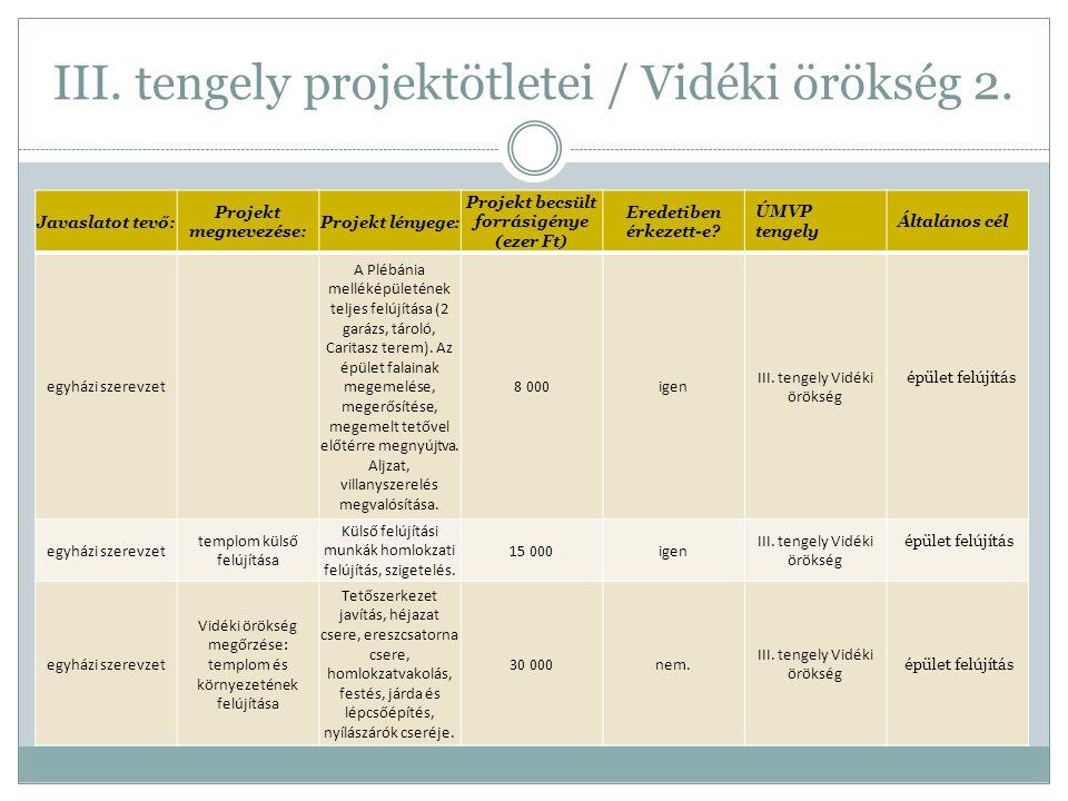 III. tengely projektötletei / Vidéki örökség 2.