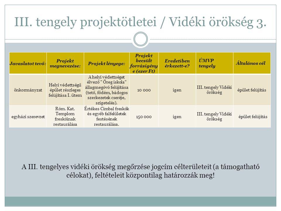 III. tengely projektötletei / Vidéki örökség 3.