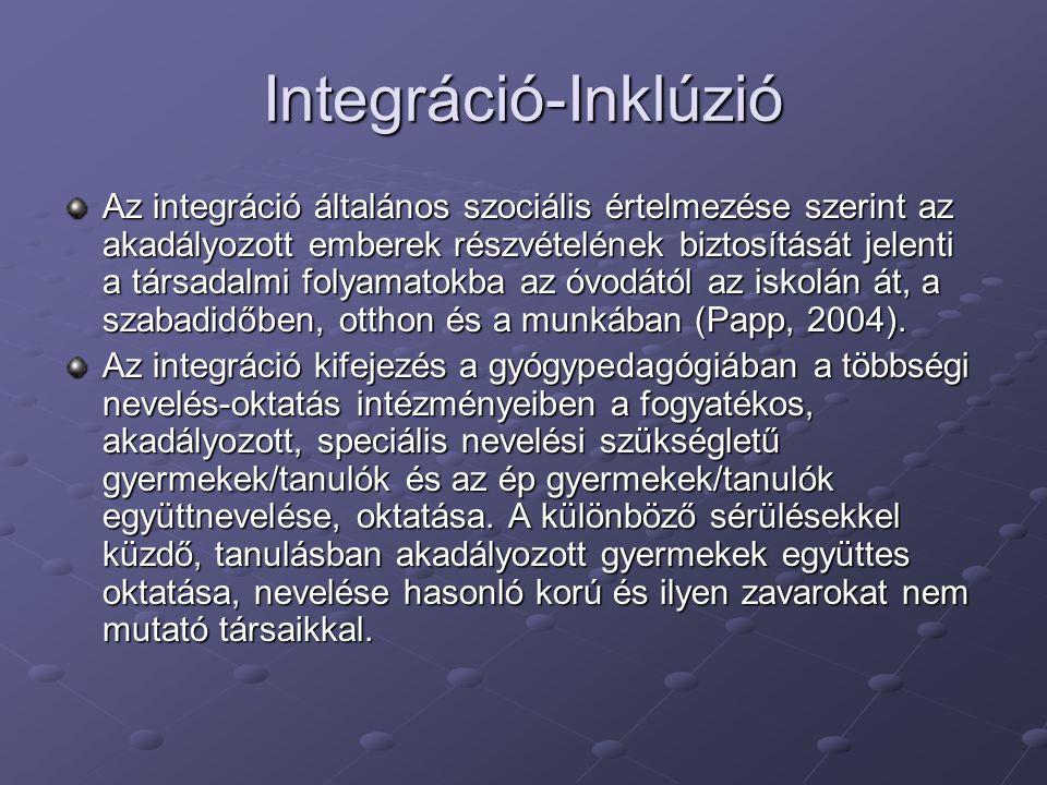Integráció-Inklúzió