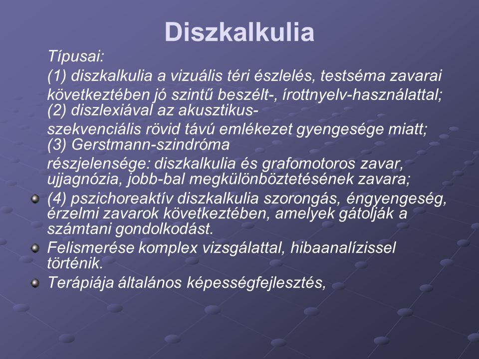 Diszkalkulia Típusai: