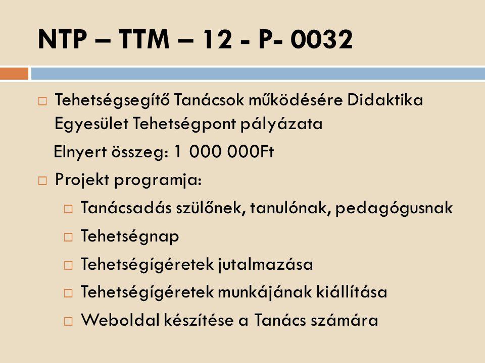 NTP – TTM – 12 - P- 0032 Tehetségsegítő Tanácsok működésére Didaktika Egyesület Tehetségpont pályázata.