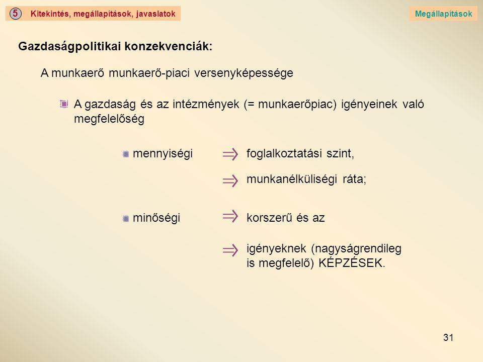 Gazdaságpolitikai konzekvenciák:
