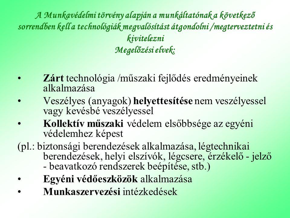 Zárt technológia /műszaki fejlődés eredményeinek alkalmazása