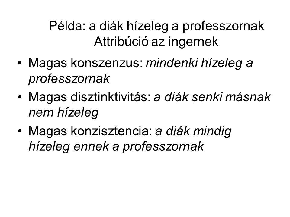 Példa: a diák hízeleg a professzornak Attribúció az ingernek