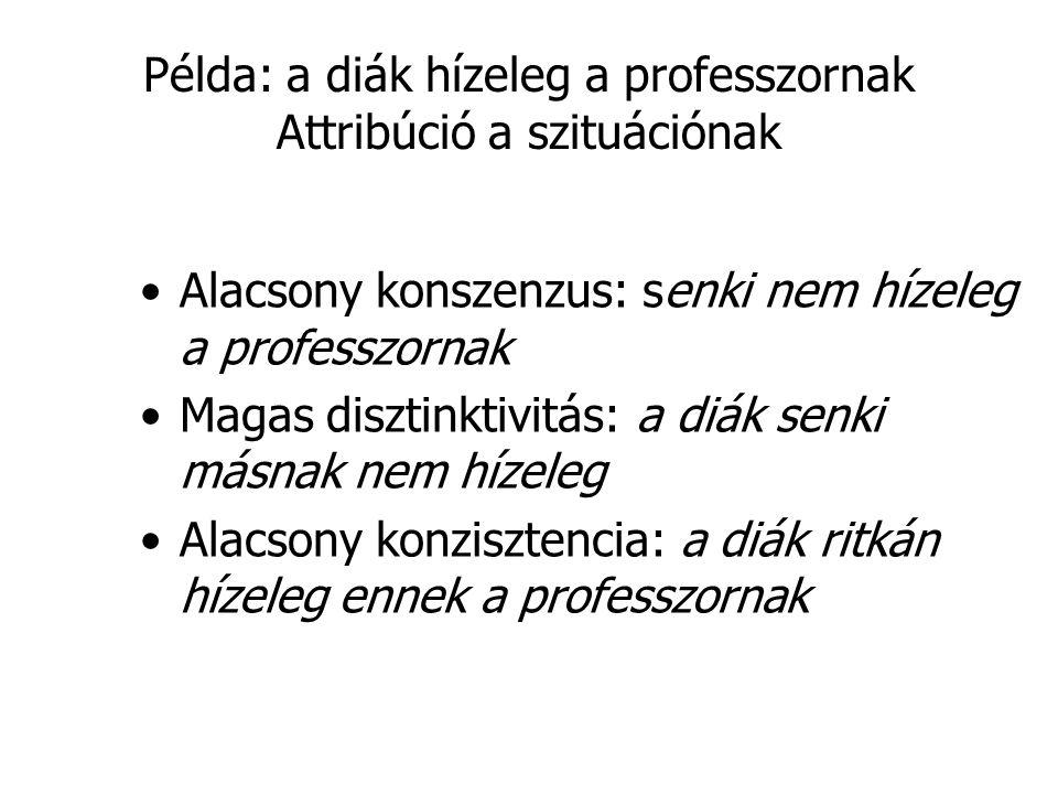 Példa: a diák hízeleg a professzornak Attribúció a szituációnak