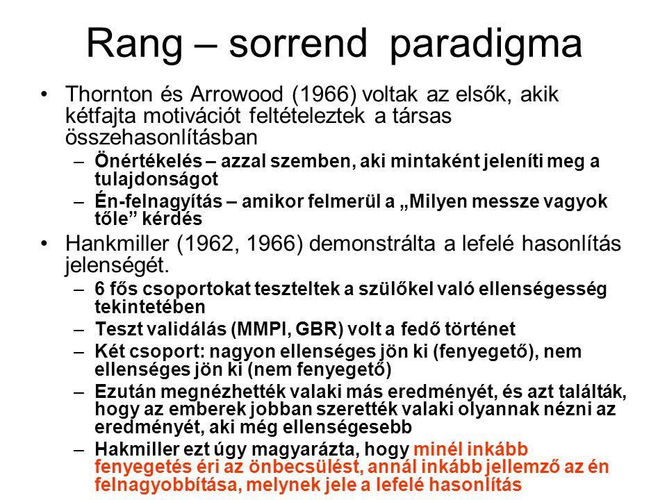 Rang – sorrend paradigma