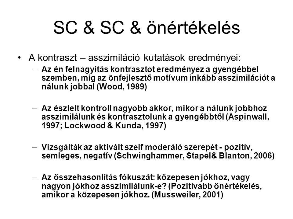 SC & SC & önértékelés A kontraszt – asszimiláció kutatások eredményei: