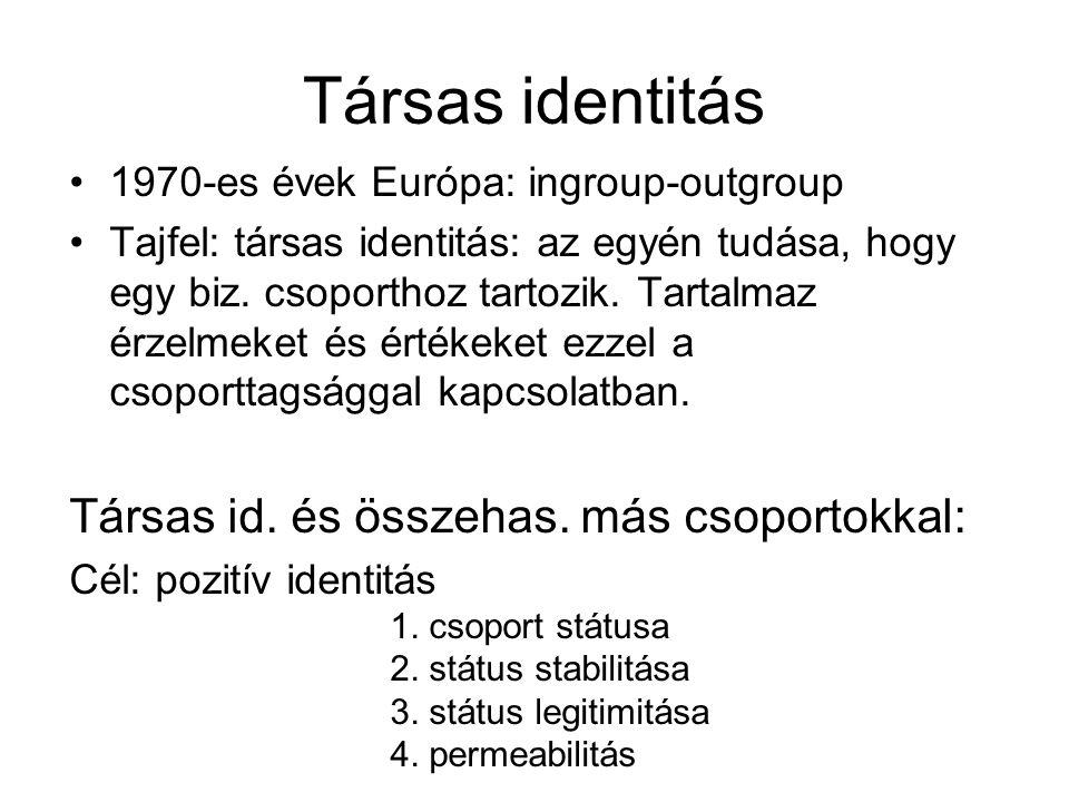 Társas identitás Társas id. és összehas. más csoportokkal: