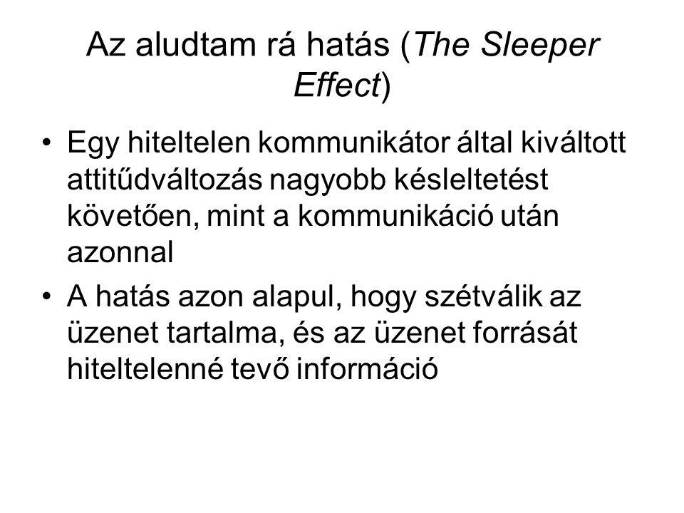 Az aludtam rá hatás (The Sleeper Effect)