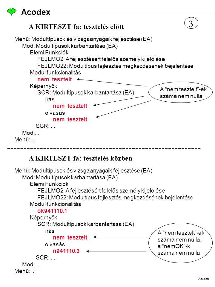 3 Acodex A KIRTESZT fa: tesztelés elõtt