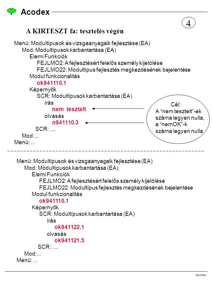 4 Acodex A KIRTESZT fa: tesztelés végén