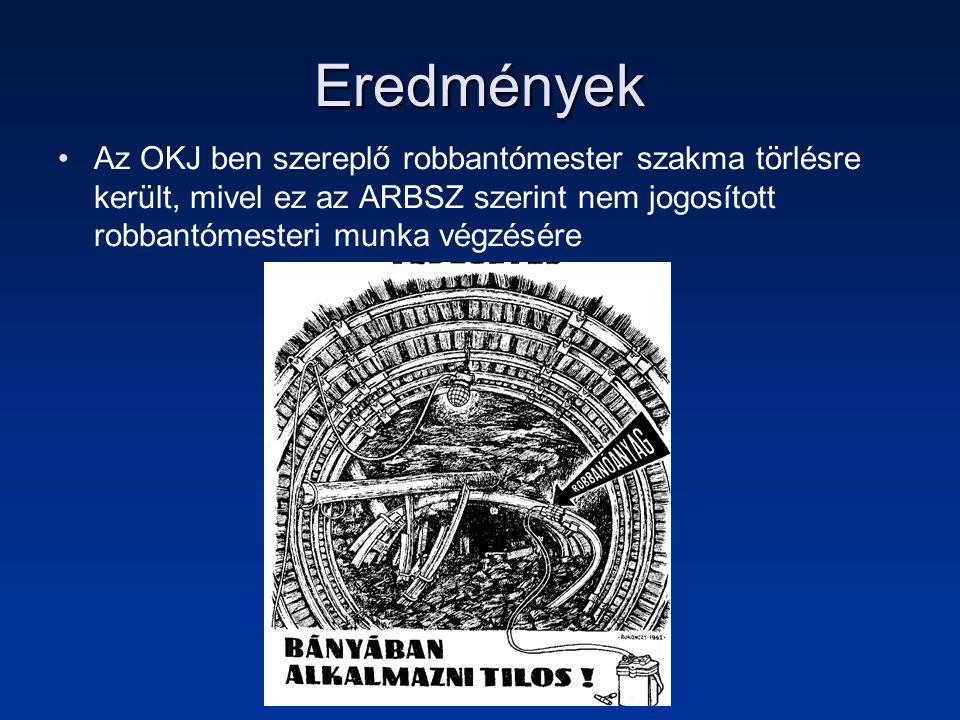 Eredmények Az OKJ ben szereplő robbantómester szakma törlésre került, mivel ez az ARBSZ szerint nem jogosított robbantómesteri munka végzésére.