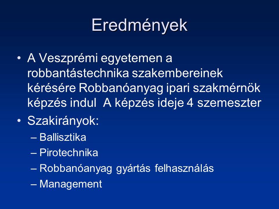 Eredmények A Veszprémi egyetemen a robbantástechnika szakembereinek kérésére Robbanóanyag ipari szakmérnök képzés indul A képzés ideje 4 szemeszter.