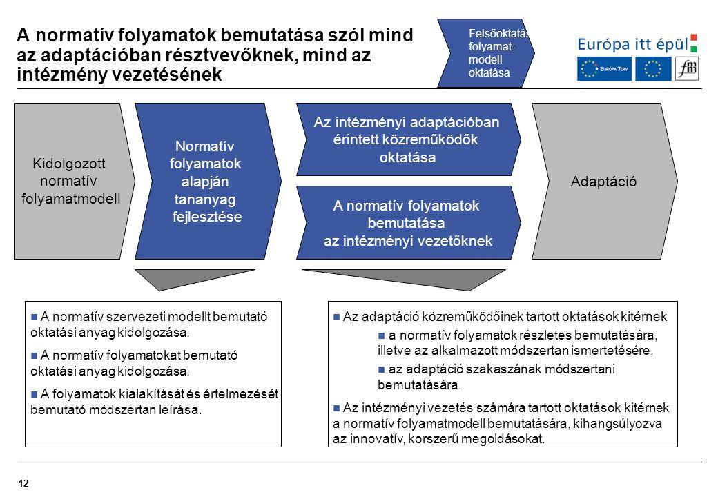 Felsőoktatási folyamat- modell oktatása
