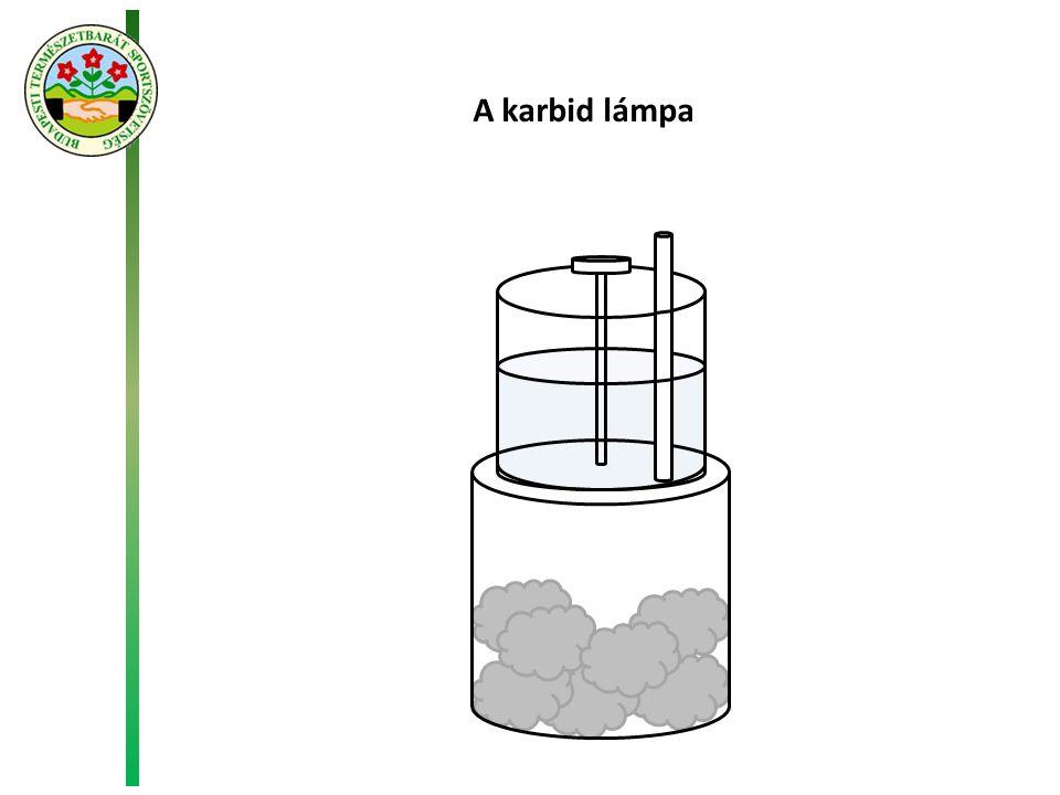 A karbid lámpa