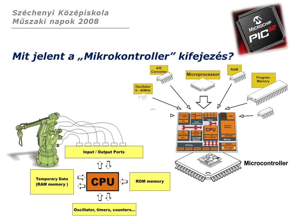 "Mit jelent a ""Mikrokontroller kifejezés"