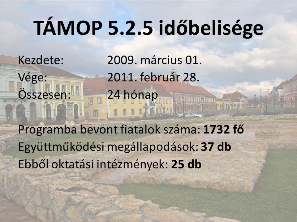 TÁMOP 5.2.5 időbelisége Kezdete: 2009. március 01.