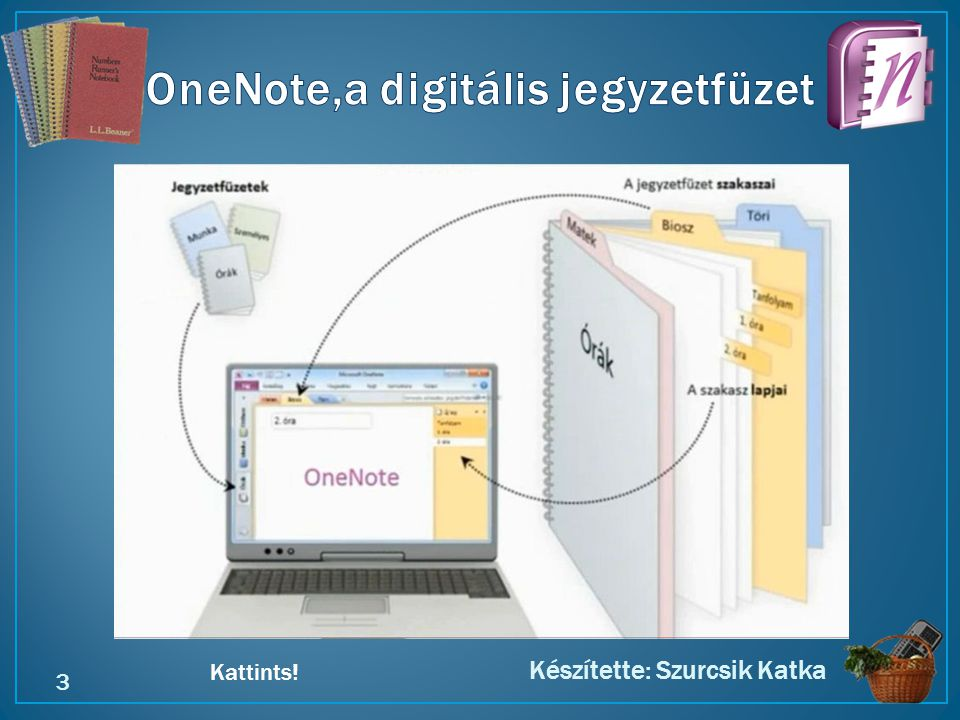 OneNote,a digitális jegyzetfüzet