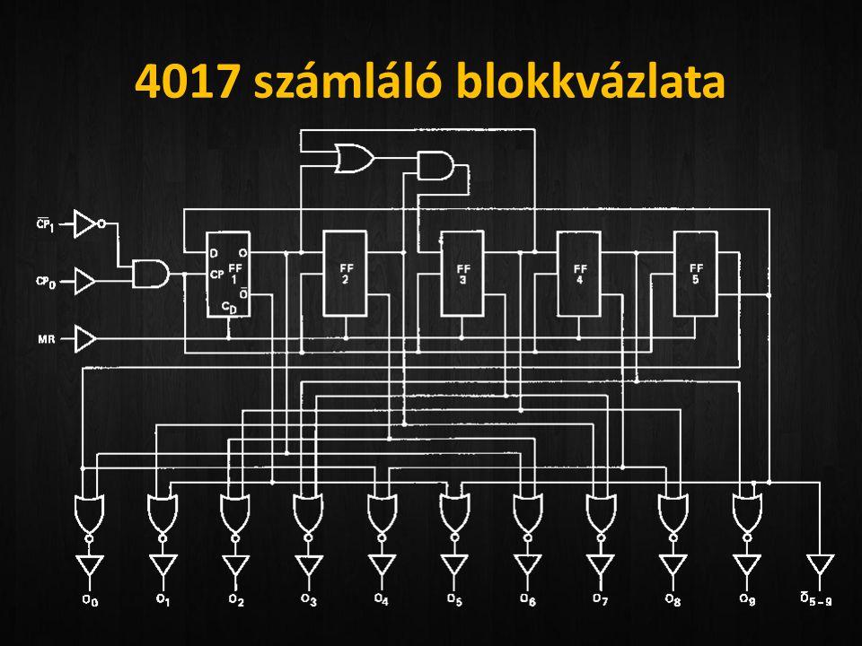 4017 számláló blokkvázlata