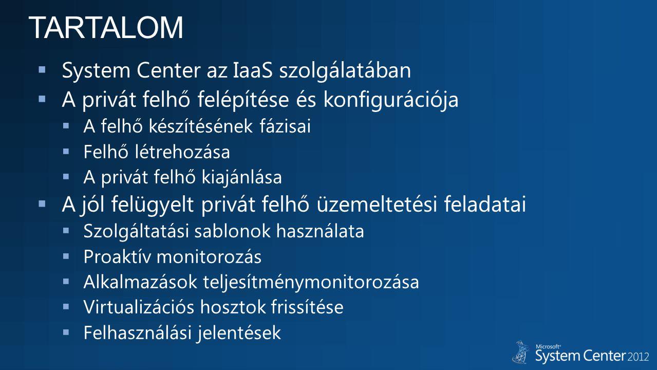 TARTALOM System Center az IaaS szolgálatában
