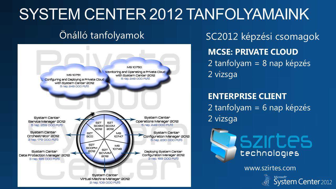 SYSTEM CENTER 2012 TANFOLYAMAINK
