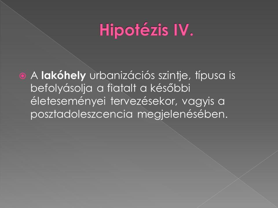 Hipotézis IV.