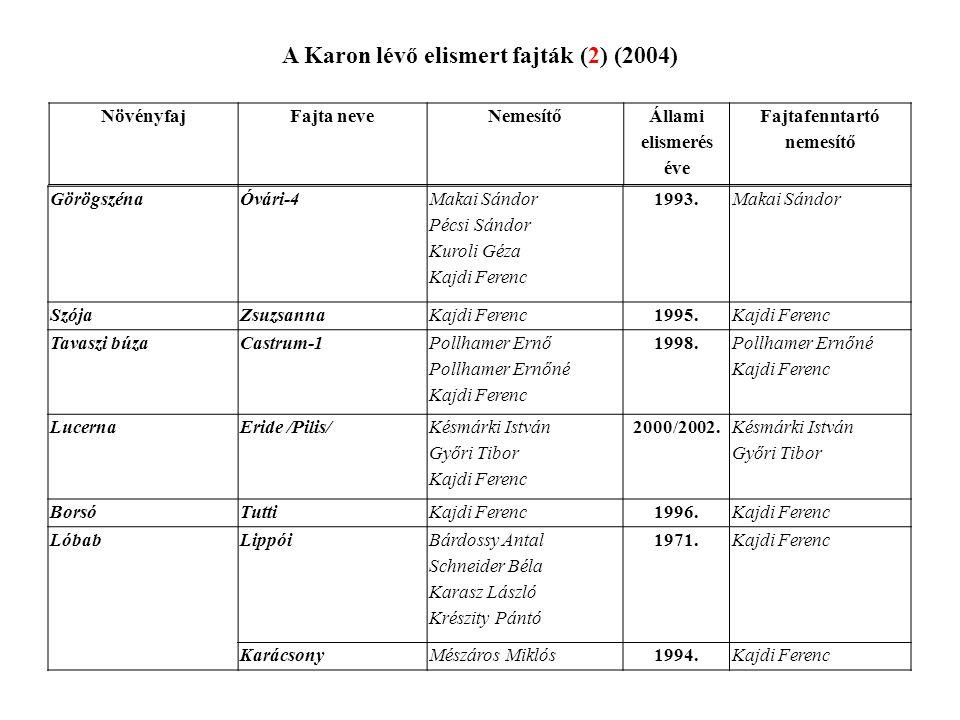 A Karon lévő elismert fajták (2) (2004)