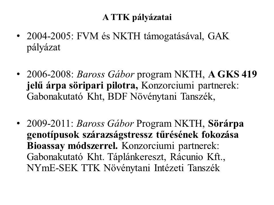 2004-2005: FVM és NKTH támogatásával, GAK pályázat