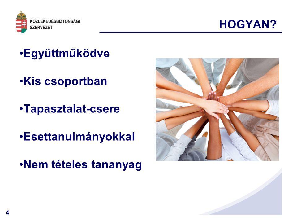 HOGYAN Együttműködve Kis csoportban Tapasztalat-csere Esettanulmányokkal Nem tételes tananyag