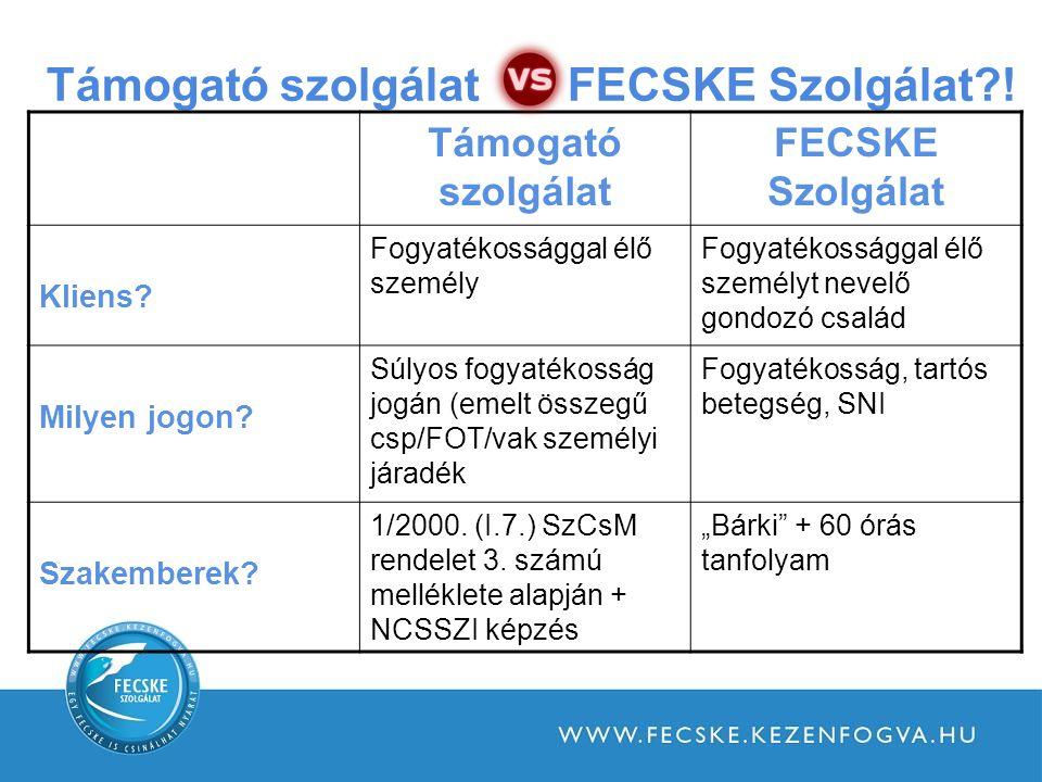 Támogató szolgálat FECSKE Szolgálat !