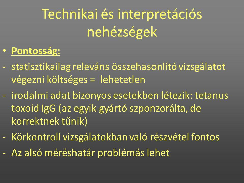 Technikai és interpretációs nehézségek