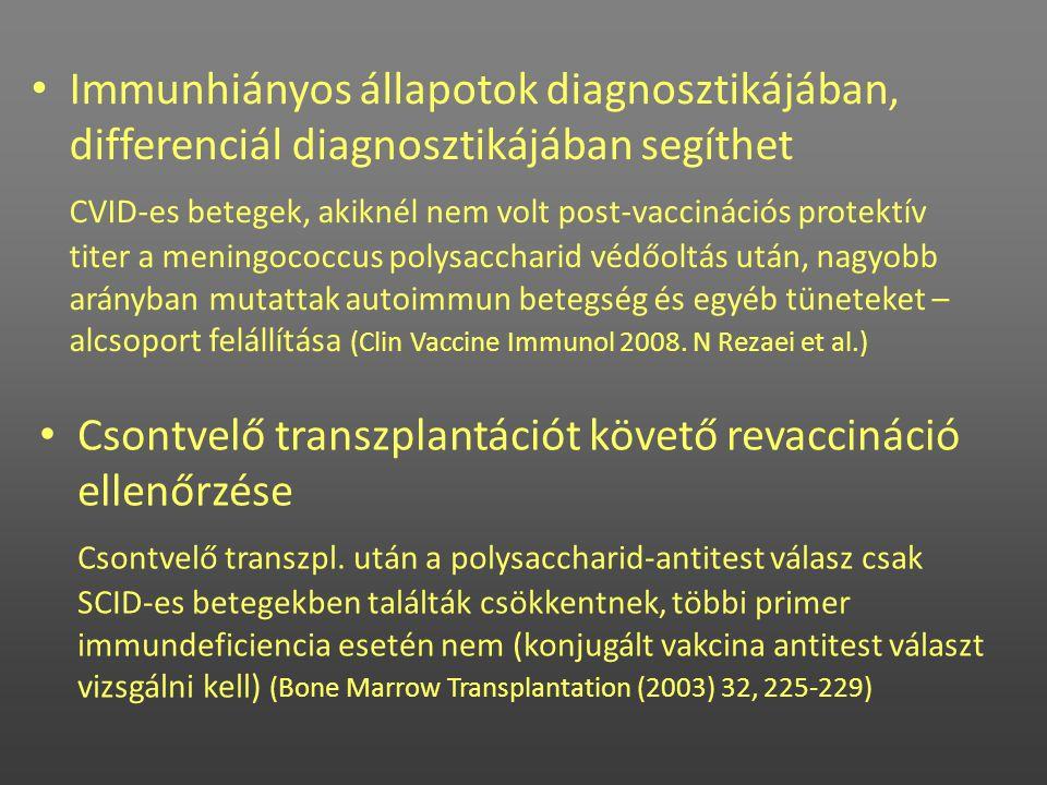 Csontvelő transzplantációt követő revaccináció ellenőrzése
