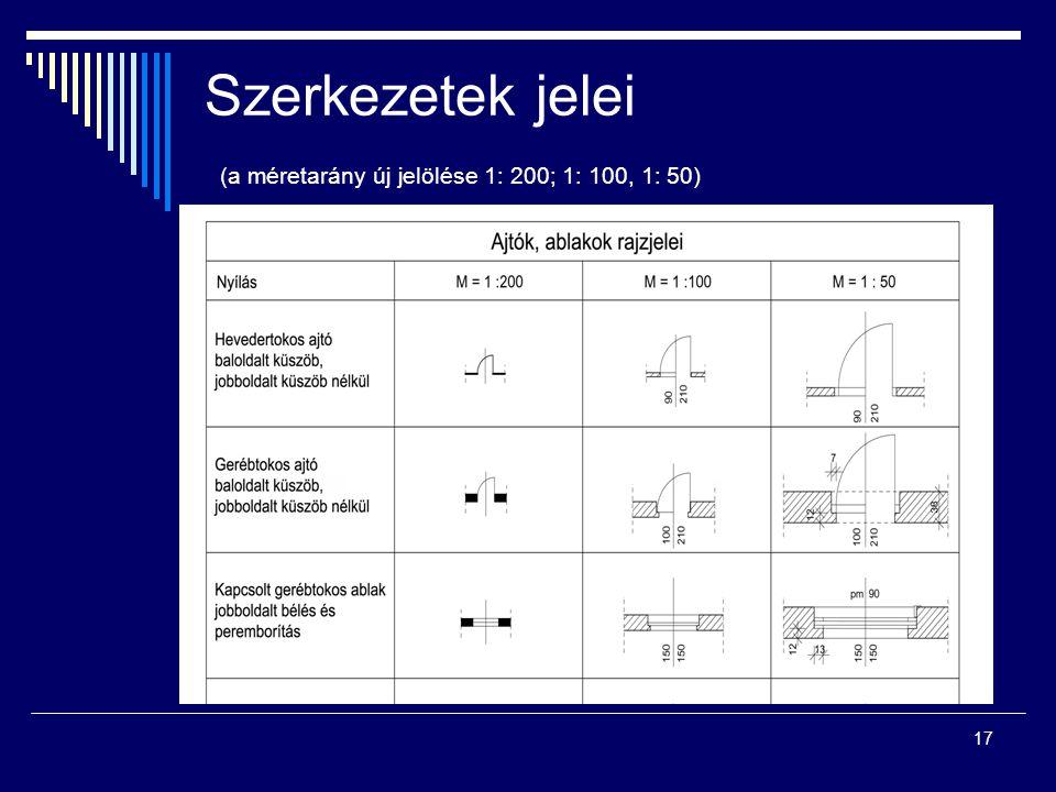 Szerkezetek jelei (a méretarány új jelölése 1: 200; 1: 100, 1: 50)
