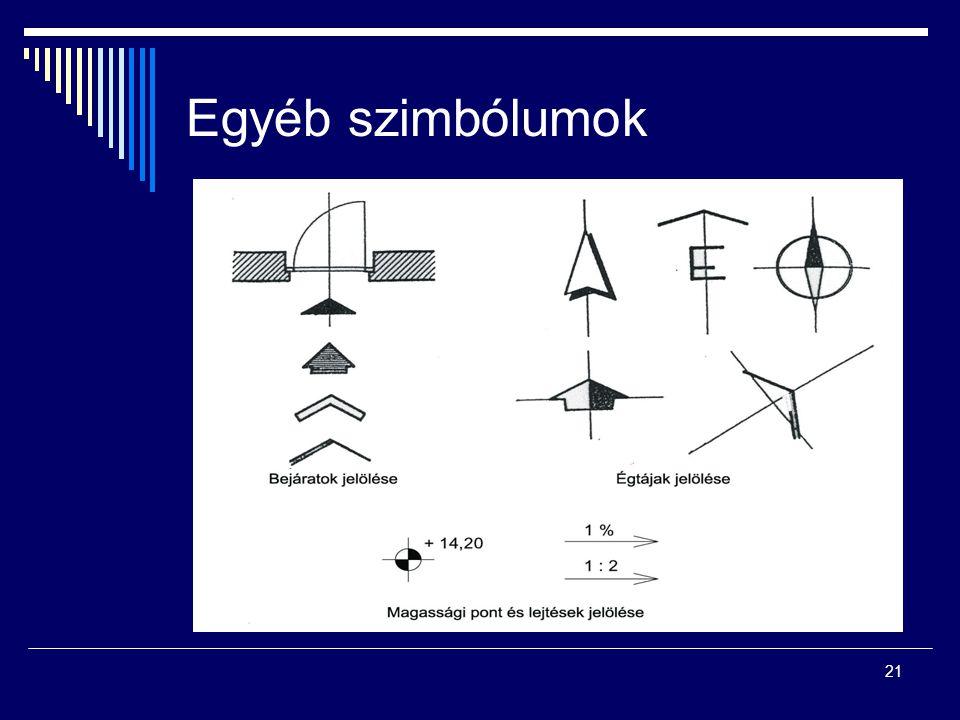 Egyéb szimbólumok