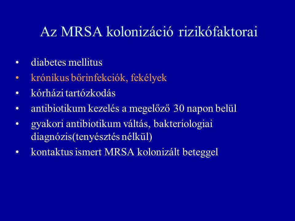 Az MRSA kolonizáció rizikófaktorai