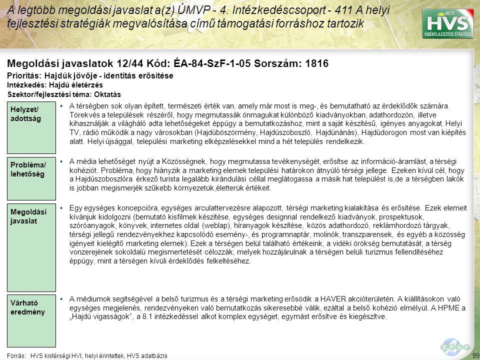 Megoldási javaslatok 12/44 Kód: ÉA-84-SzF-1-05 Sorszám: 1816