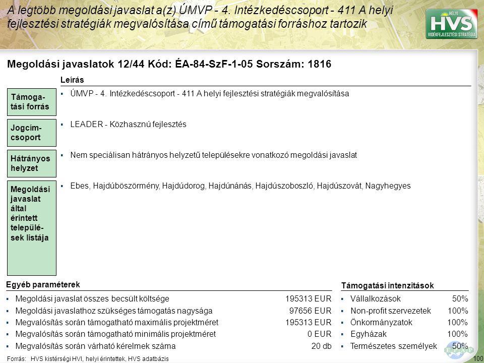 Megoldási javaslatok 13/44 Kód: ÉA-84-SzF-1-07 Sorszám: 1813