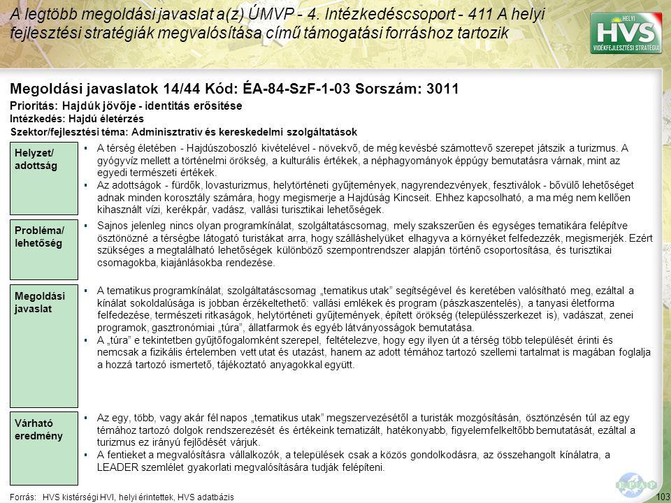 Megoldási javaslatok 14/44 Kód: ÉA-84-SzF-1-03 Sorszám: 3011